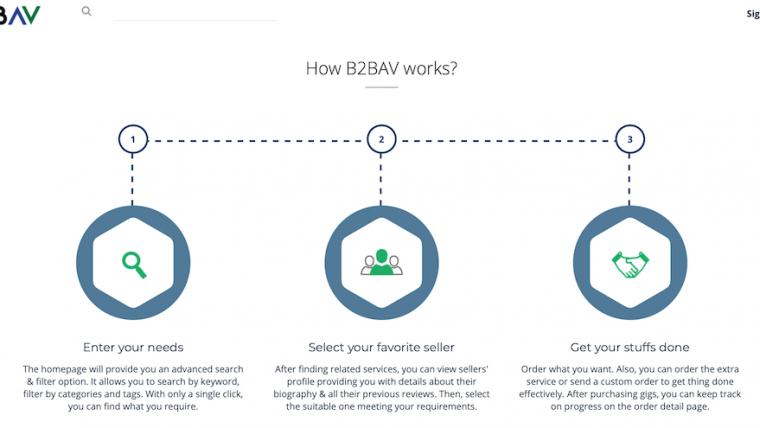 B2BAV Marketplace Launches